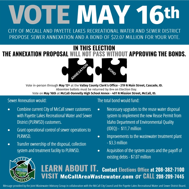 AD MAY VOTES GO TOGETHER Source